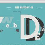 تاریخچه طراحی وب سایت : مراحل تکامل طراحی وب سایت