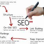 اهمیت سئو و بهینه سازی سایت و سئو حرفه ای برای مدیران سایت